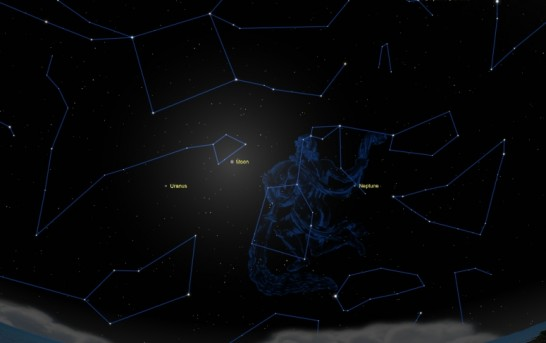How to find Uranus without a telescope